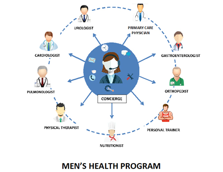 mens_health_diagram_450.jpg