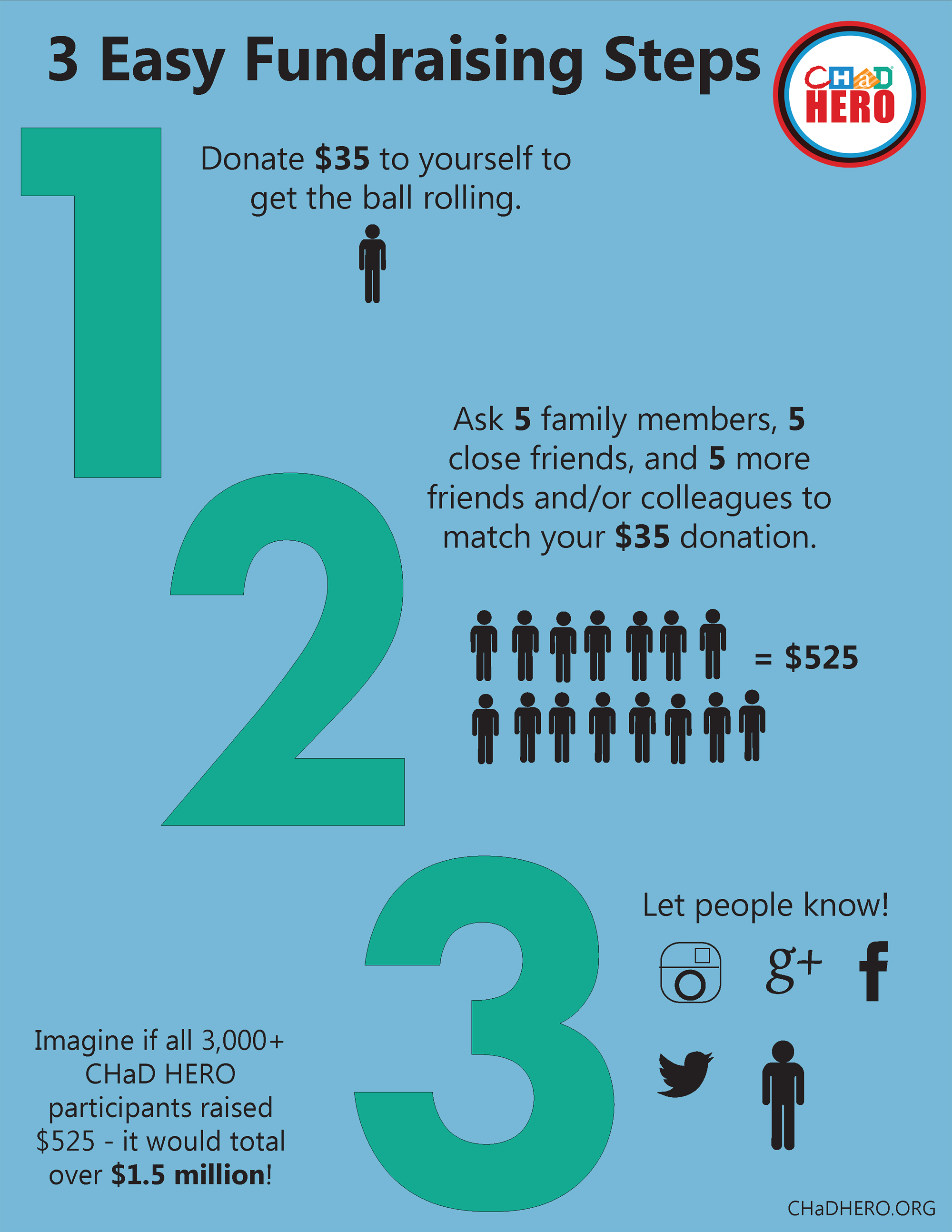 3 Easy Fundraising Steps