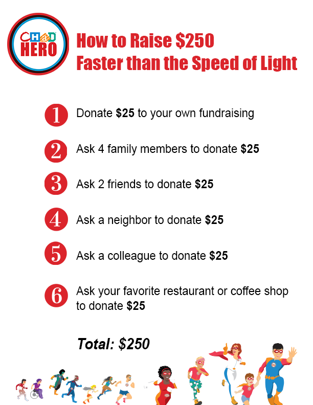 How to Raise $250 Faster than the Speed of Light