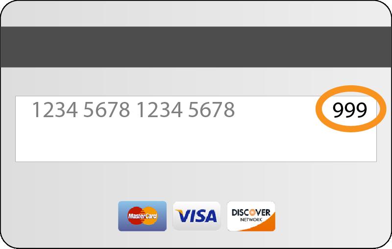 Back side of a card with 3-digit CVV number circled