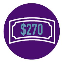 Raised $250 Badge