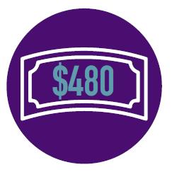 Raised $500 Badge