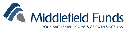 Middlefield Funds